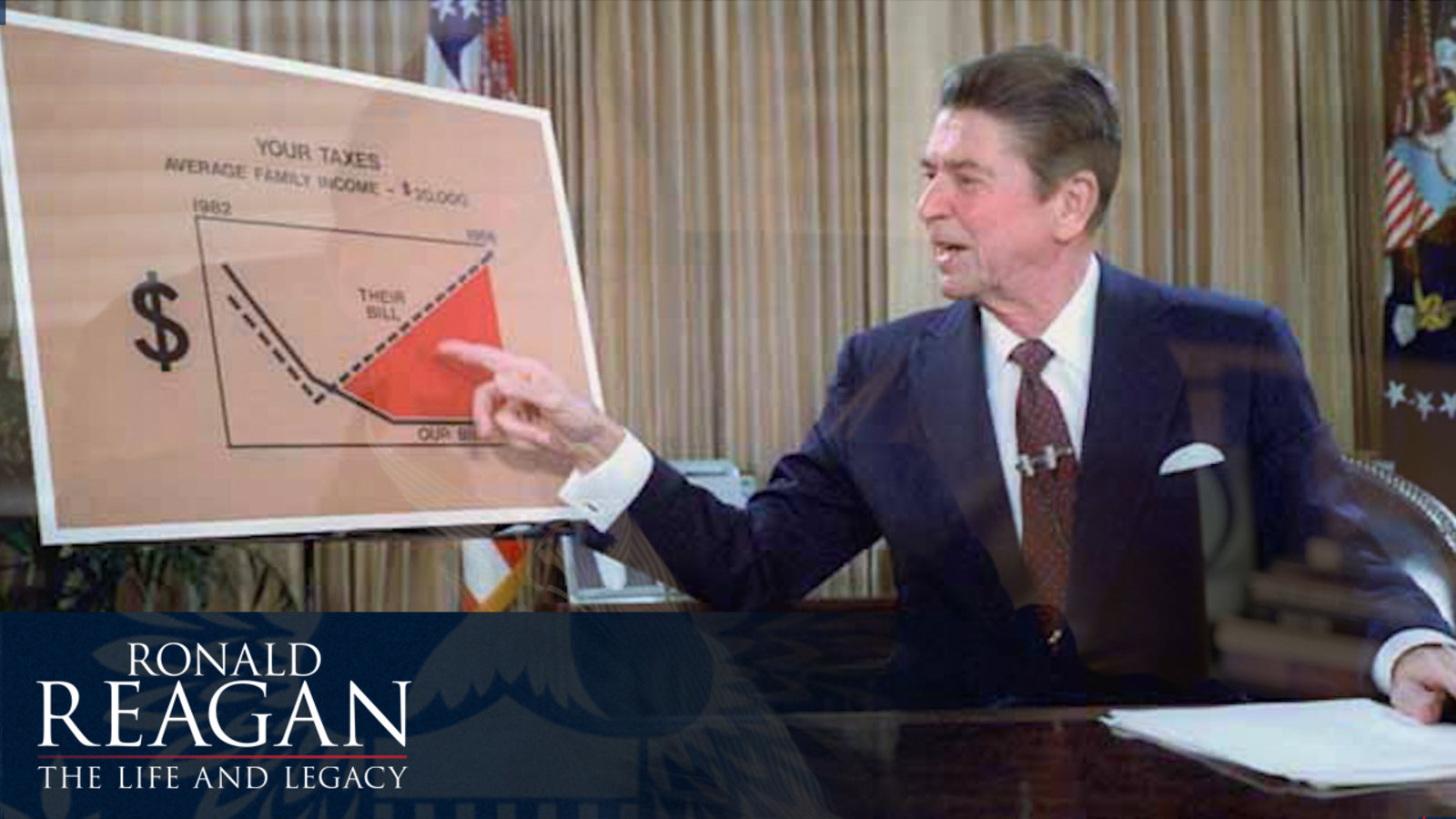 Ronald Reagan - The Life and Legacy - The Supreme Court and Reaganomics