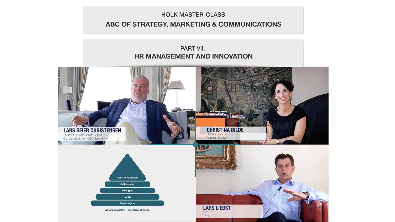 Part 7: HR Management and Innovation