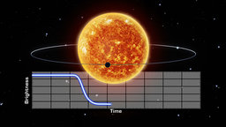 The Transits of Exoplanets