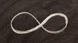 Infinity Is Not a Number